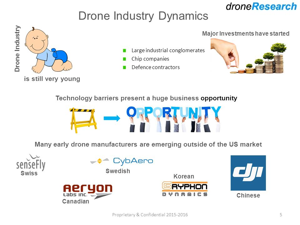 Drone Market Analysis August ppt video online download