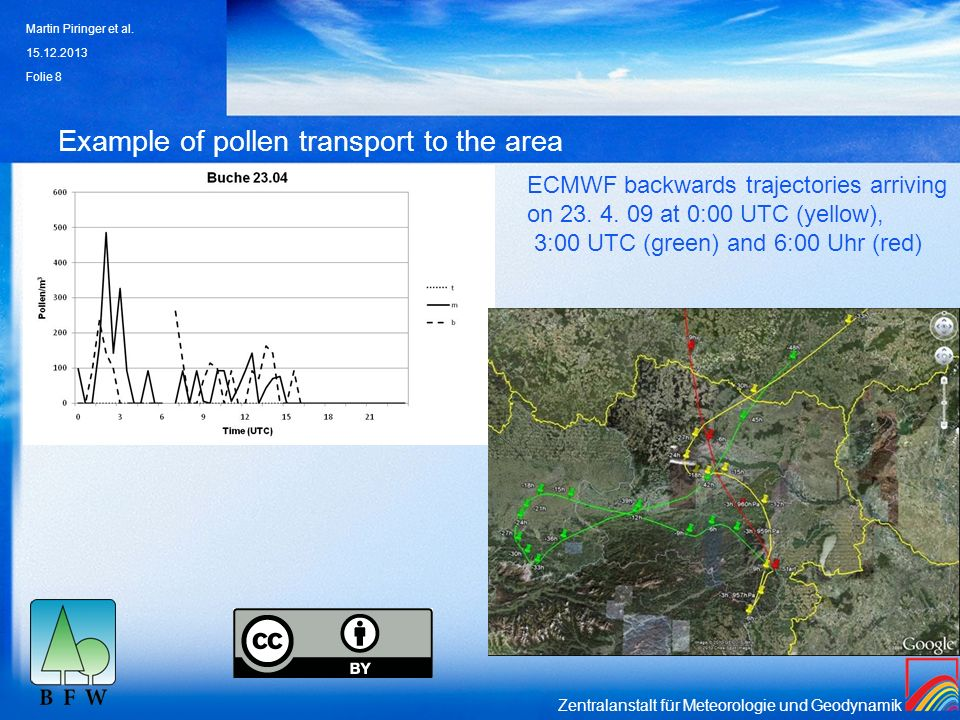Example of pollen transport to the area