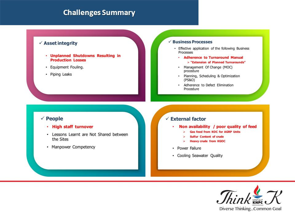 KNPC Refineries Challenges Assess, Plan & Take Actions - ppt download