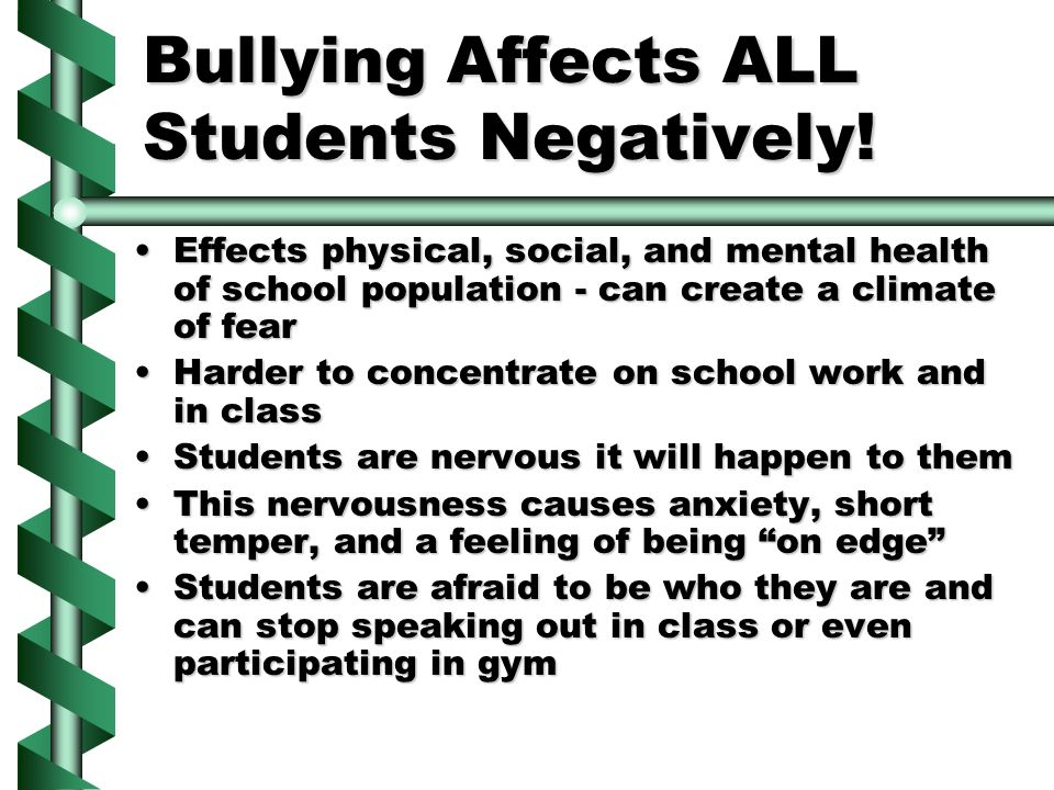Images - How does bullying cause anxiety