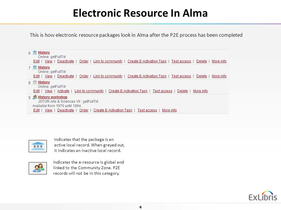 Migration of Physical to Electronic (P2E) Resources in Alma - ppt