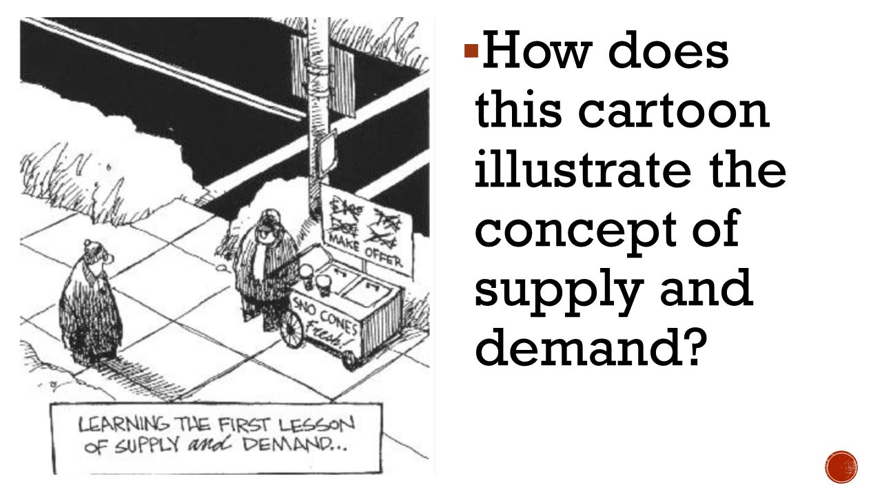 Image result for supply and demand cartoon
