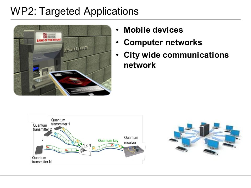 WP2: Targeted Applications