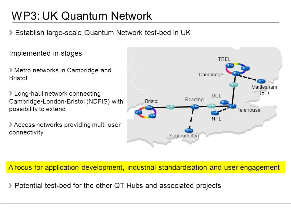 WP3: UK Quantum Network Establish large-scale Quantum Network test-bed in UK. Implemented in stages.