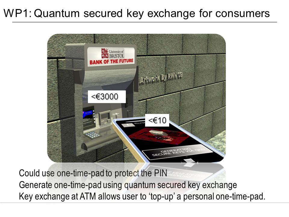 WP1: Quantum secured key exchange for consumers