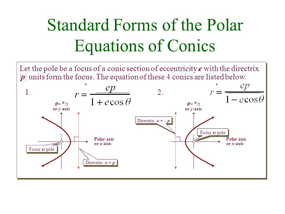 Conic Sections In Polar Coordinates Ppt Download