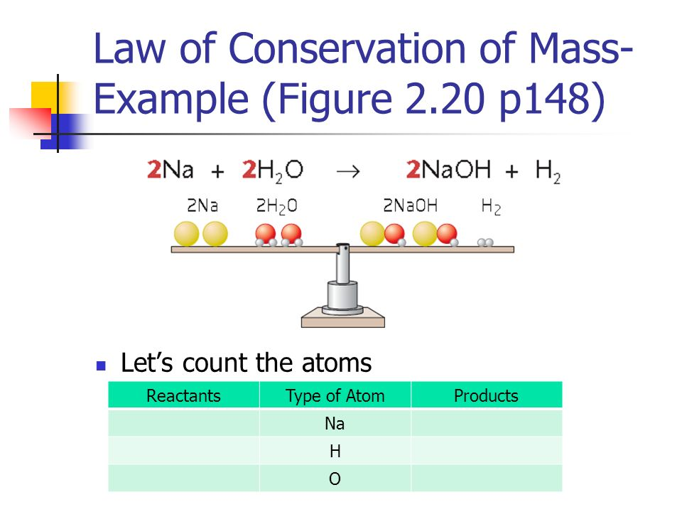 law of conservation of mass The law of conservation of mass or principle of mass conservation states that for any system closed to all transfers of matter and energy, the mass of the system must remain constant over time.