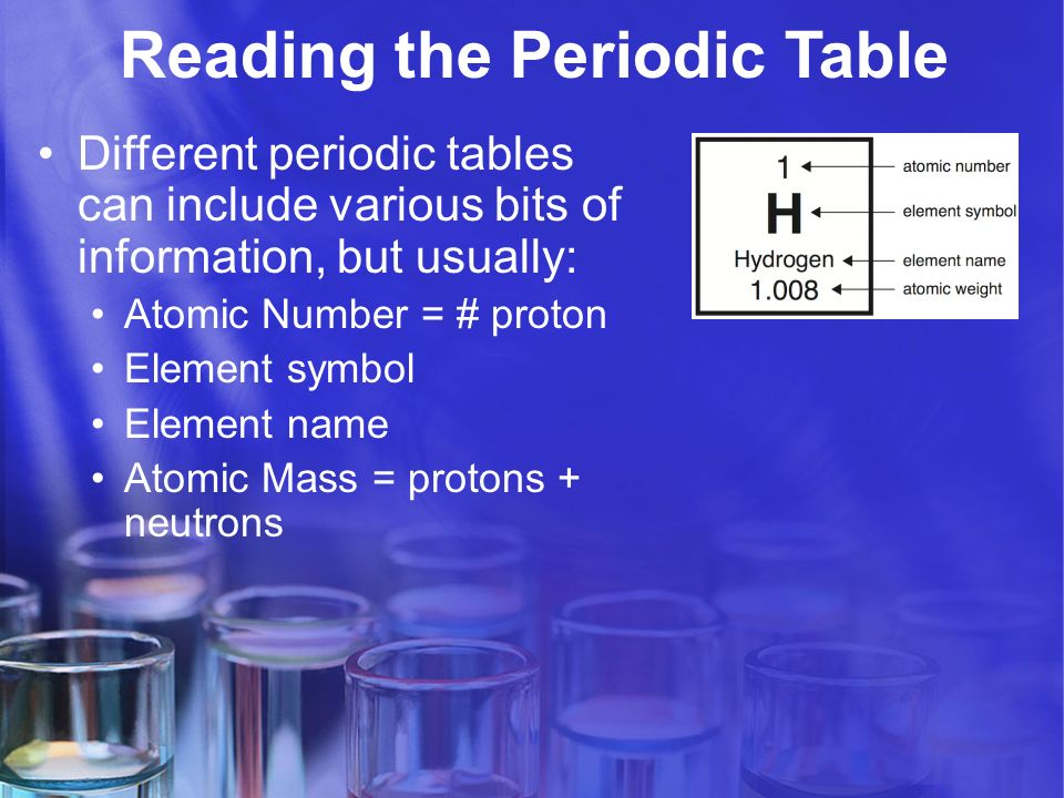 Periodic table of elements family properties ppt video online reading the periodic table urtaz Choice Image