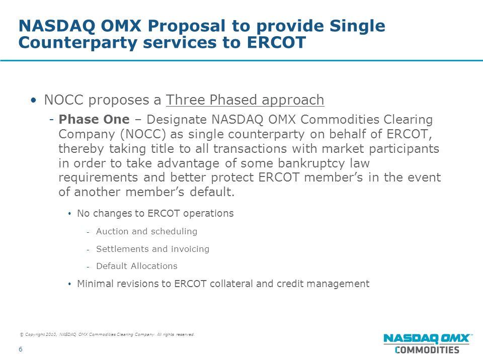 NASDAQ OMX Commodities - ppt video online download