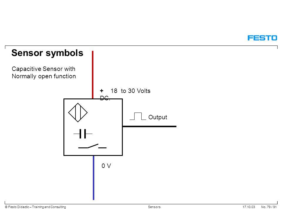 Proximity sensors Optical – Through-beam Inductive Capacitive - ppt