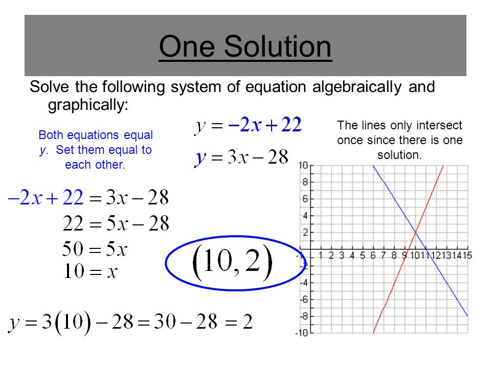 Solving System of Equations that have 0, 1, and Infinite