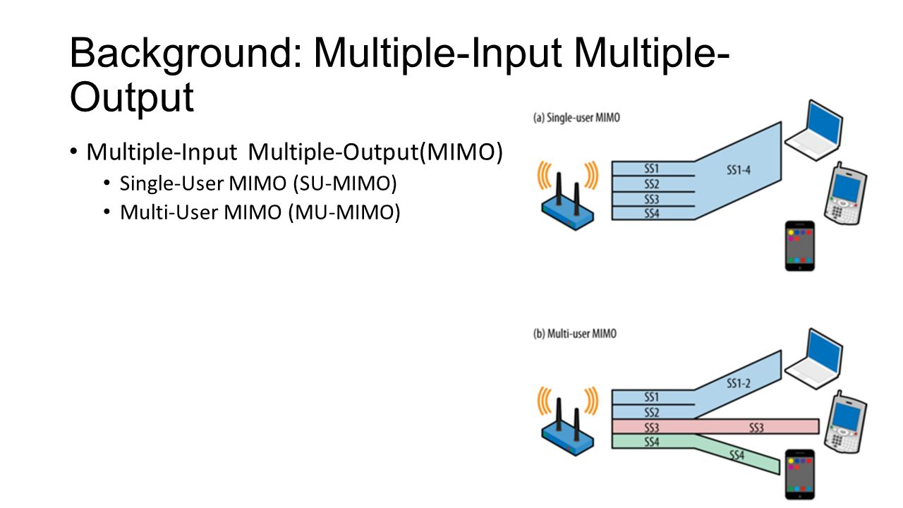 Control Channel Design for Many-Antenna MU-MIMO - ppt download