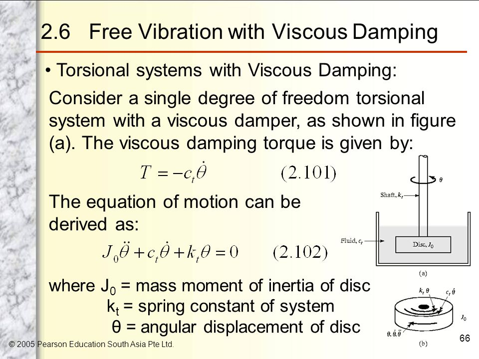 Chapter 2 Free Vibration of Single Degree of Freedom Systems
