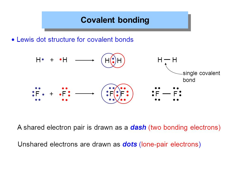 Chemistry 101 Chap 8 Basic Concepts Of Chemical Bonding Ppt
