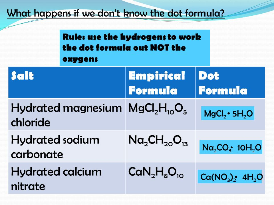 formula of hydrated sodium carbonate