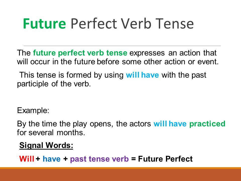 future perfect tense search