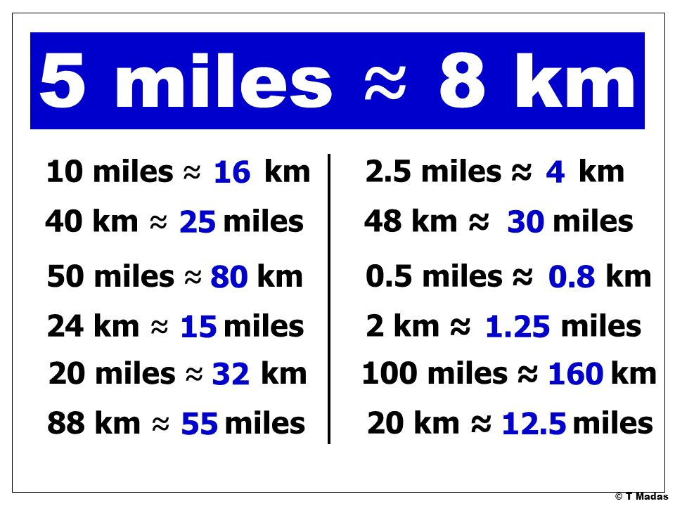 5 Miles  E2 89 88  Miles  E2 89 88 Km Miles  E2 89  40 Km  E2 89 88