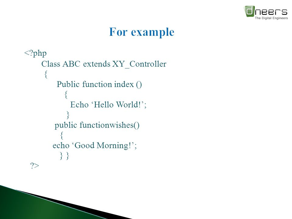 Mvc With Codeigniter Presented By Bhanu Priya Ppt Download