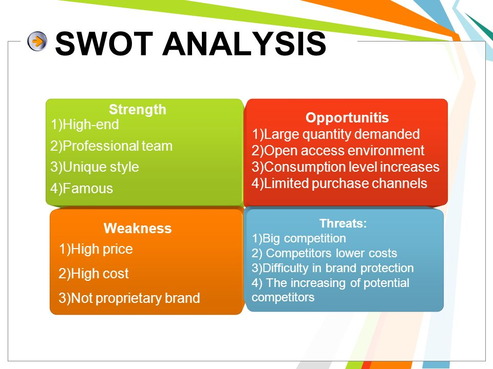 sbs transit swot analysis Interactive chart for sbs transit (s61si), analyze all the data with a huge range of indicators.