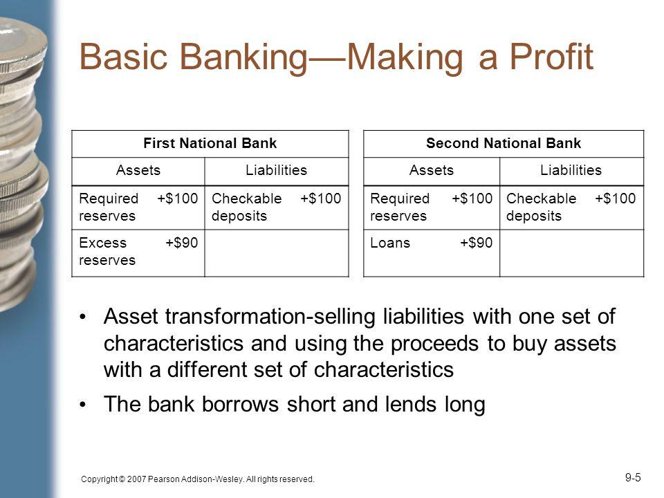asset transformation