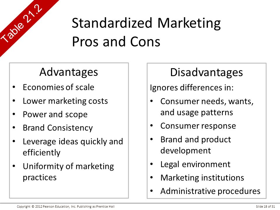 advantages and disadvantages of product standardization