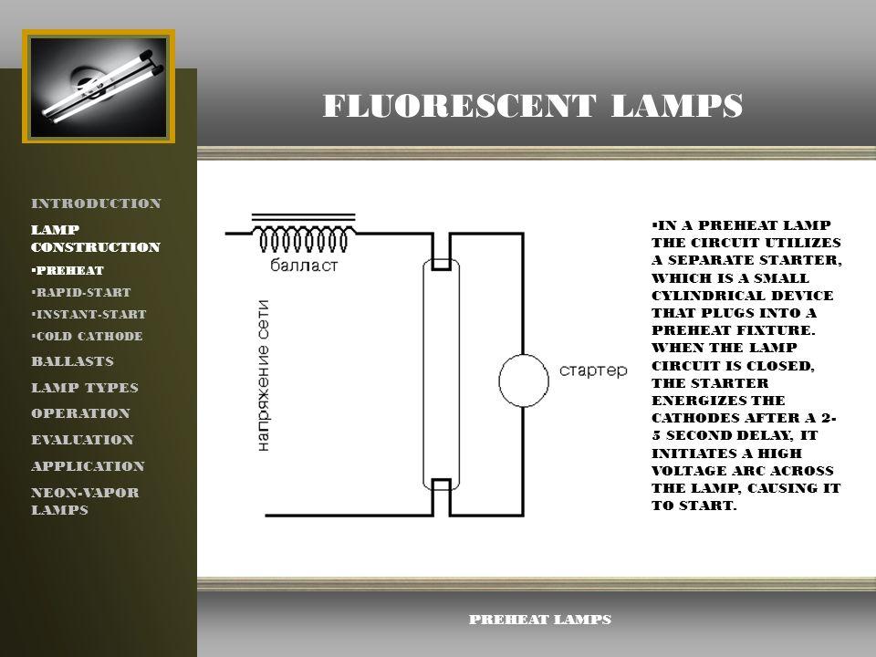 3 fluorescent lamps introduction lamp construction