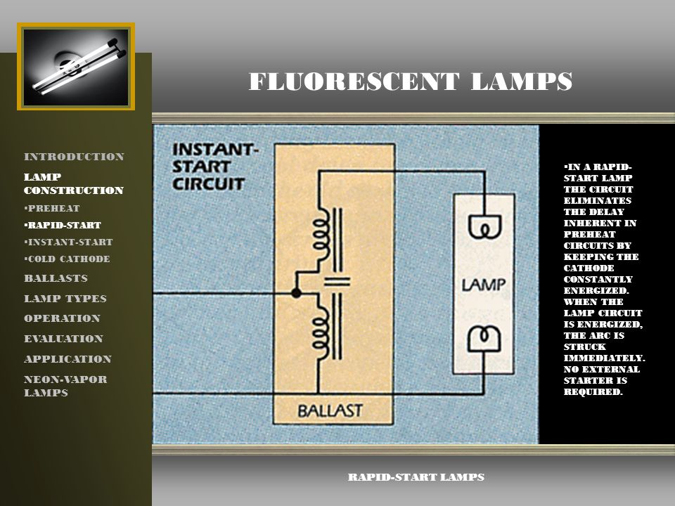 FLUORESCENT LAMPS INTRODUCTION LAMP CONSTRUCTION BALLASTS LAMP TYPES ...