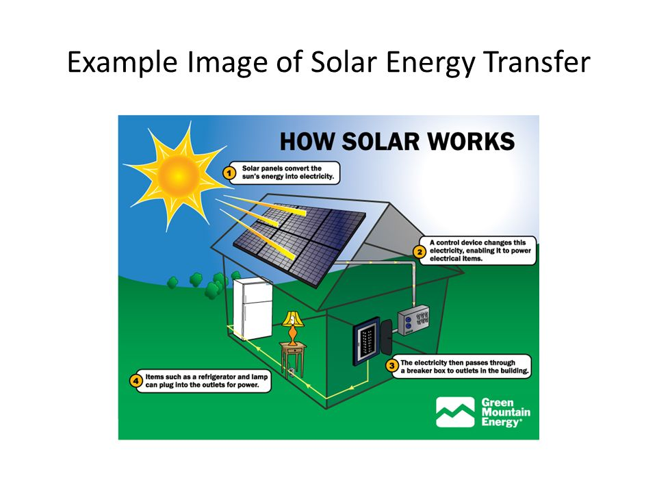 Solar Energy Student Sample Ppt Video Online Download