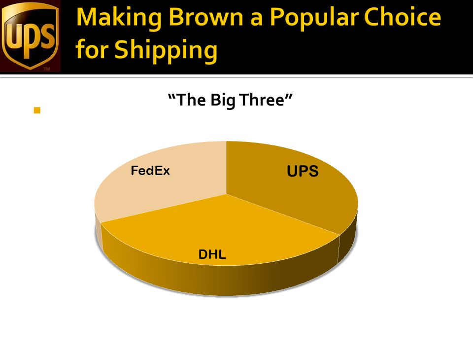 UPS: Making Brown a Popular Choice For Shipping - ppt download