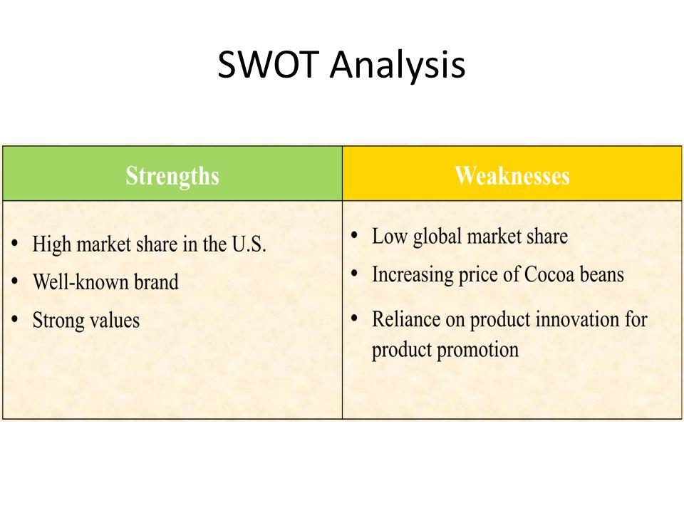 hershey swot analysis 2014