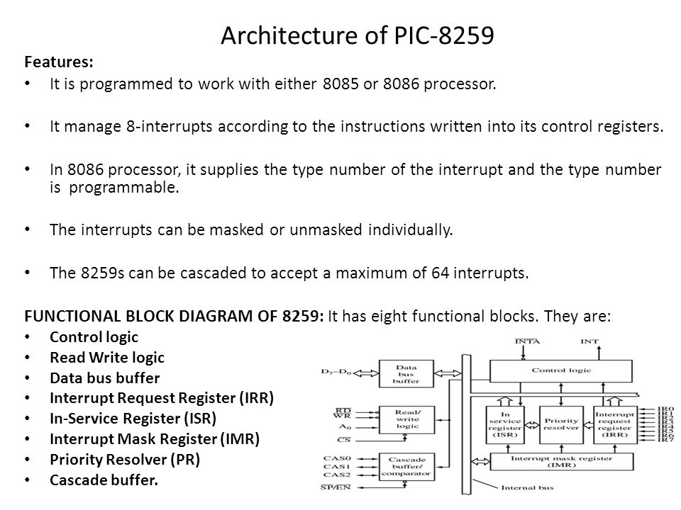 Architecture Of PIC 8259 Features