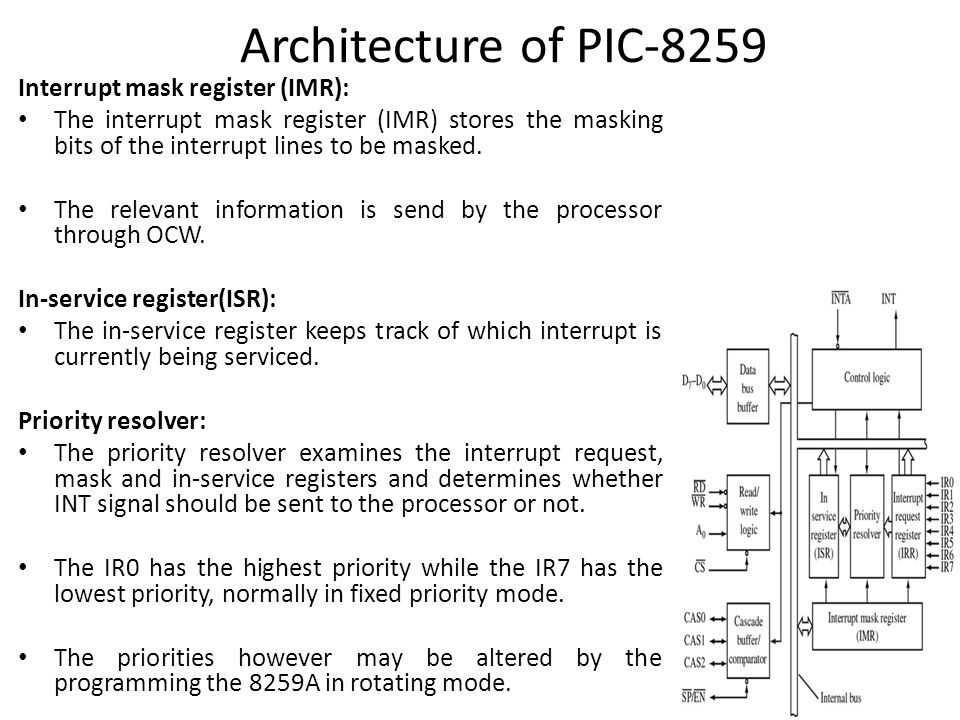 Architecture Of PIC 8259 Interrupt Mask Register IMR