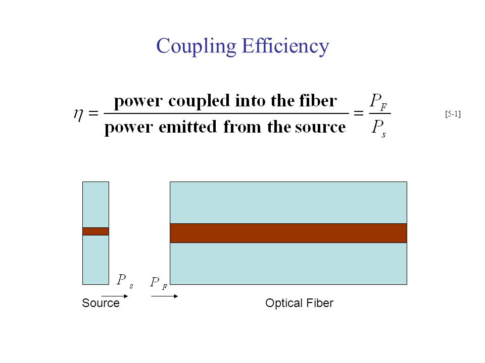 Power Launching and Coupling - ppt video online download