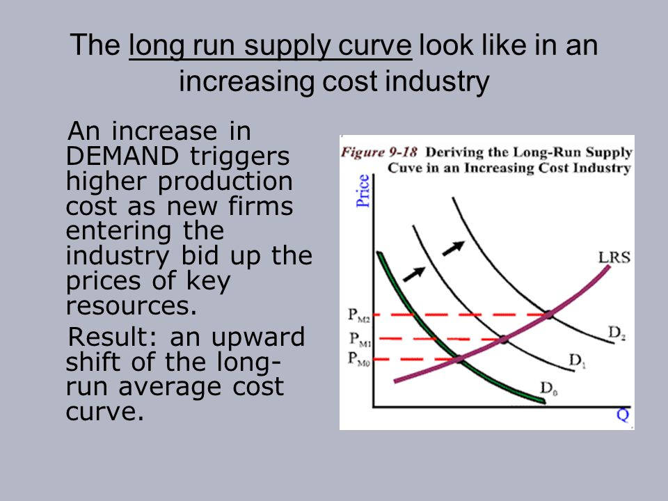 an increasing cost industry is the result of
