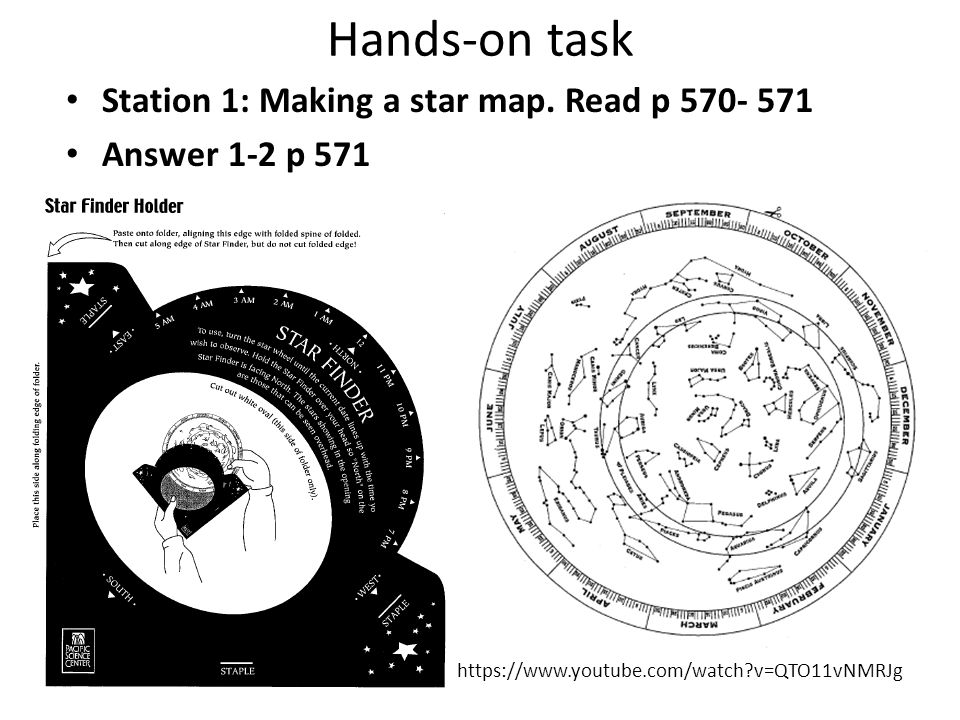 CONSTELLATIONS Ppt Download - How to read a star map