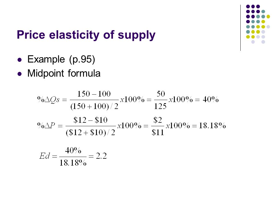 Chapter 10 Price Elasticity Of Demand And Supply Ppt Video