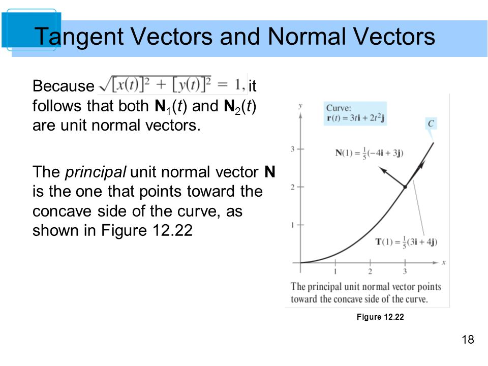 12 Vector-Valued Functions - ppt download
