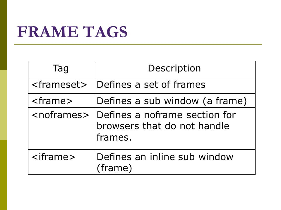 HTML FRAMES With Frames, you can display more than one Web page in ...