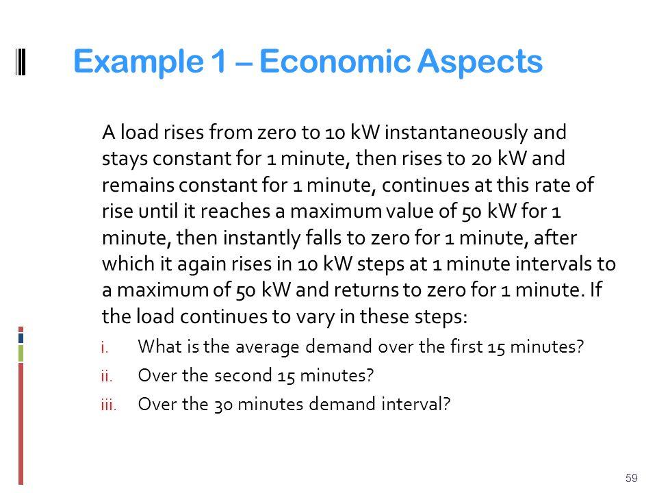 example of economic aspect