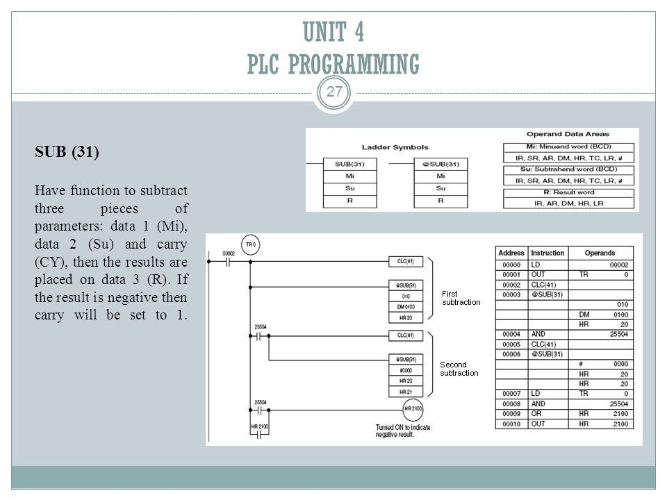 PROGRAMMABLE LOGIC CONTROLLER (PLC) AND AUTOMATION - ppt
