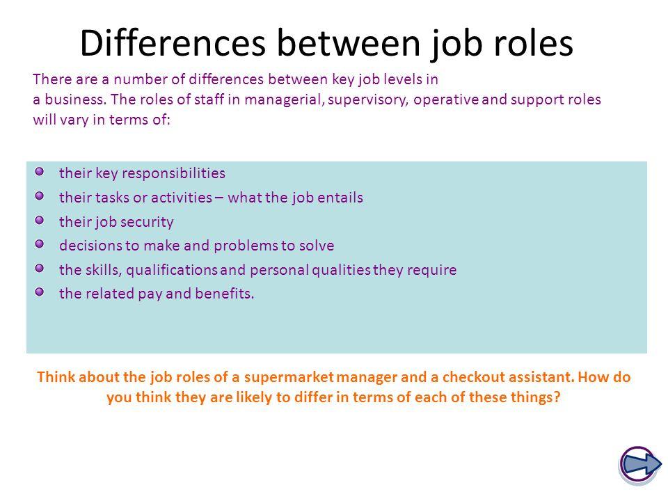 Unit 8 P1 P2 Job roles in a business. - ppt video online download