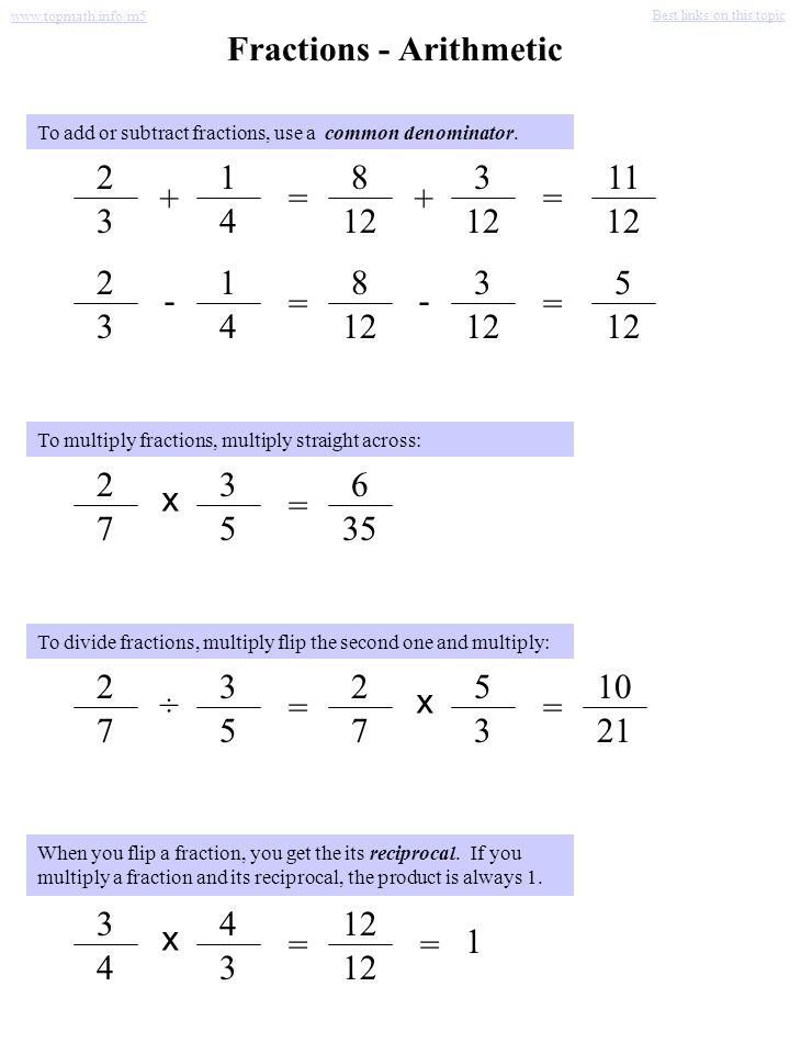 Fractions - Arithmetic