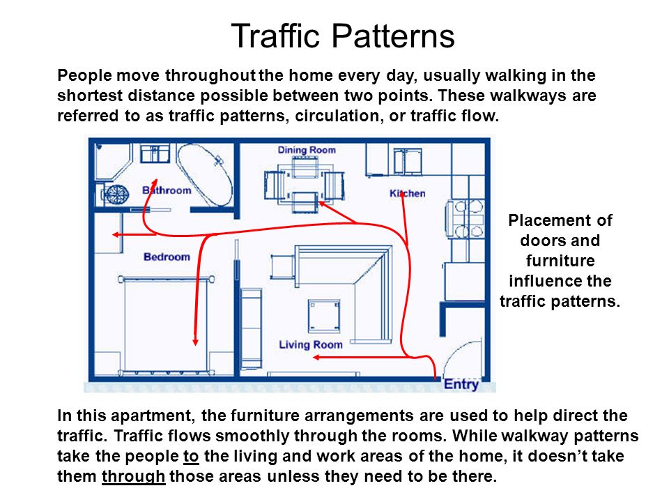 Furniture Arrangement Traffic Patterns Ppt Video Online Download Beauteous Traffic Patterns