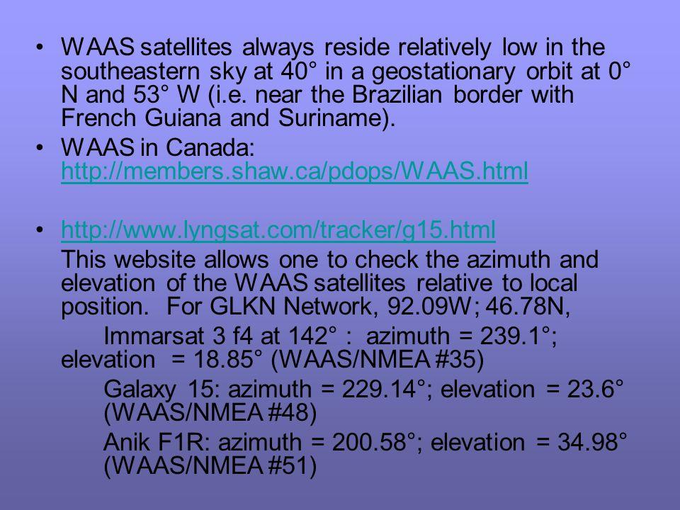 Lyngsat Galaxy 13