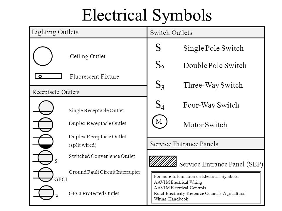 Electrical Symbols South Africa Choice Image Meaning Of This Symbol