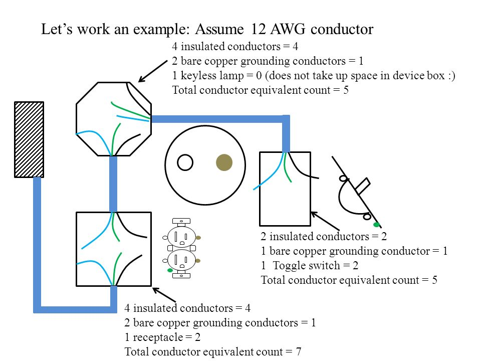 Ag mechanics for beginning teachers ppt video online download lets work an example assume 12 awg conductor keyboard keysfo Gallery