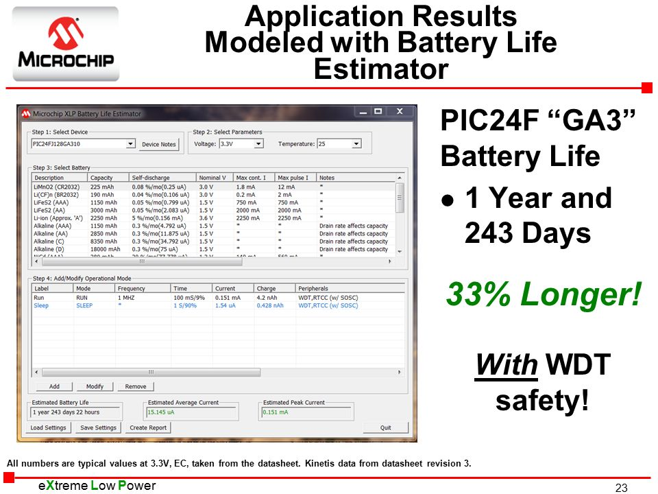 eXtreme Low Power PIC® Microcontrollers - ppt video online