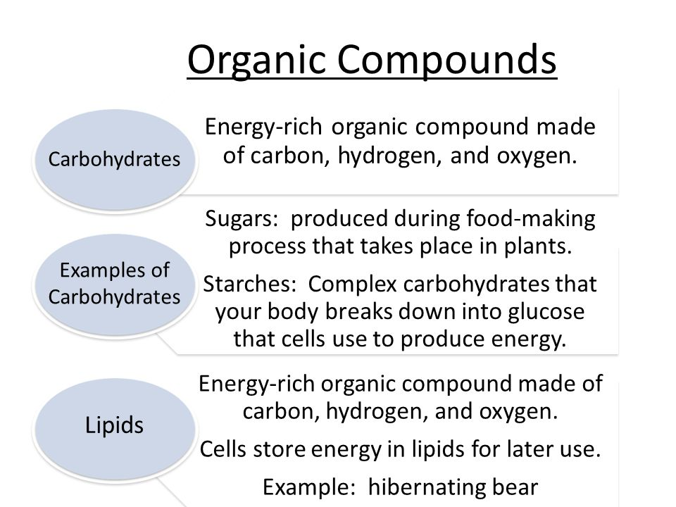 explanation of how atoms make up organic compounds which make up all living organisms addressing all Volatile organic compounds (vocs) are emitted as gases from certain solids or liquids vocs include a variety of chemicals, some of which may have short- and long-term adverse health effects concentrations of many vocs are consistently higher indoors (up to ten times higher) than outdoors.