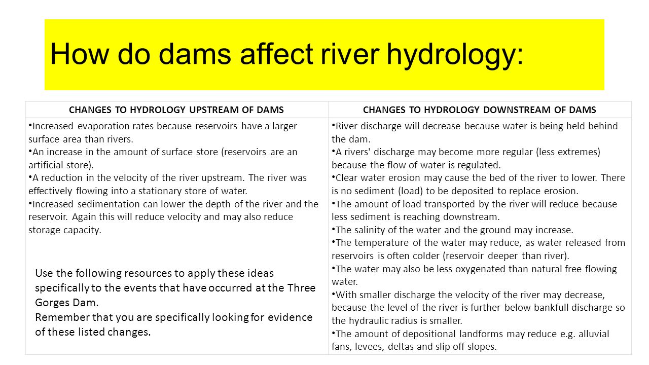 Brief characteristics and features of the water flow