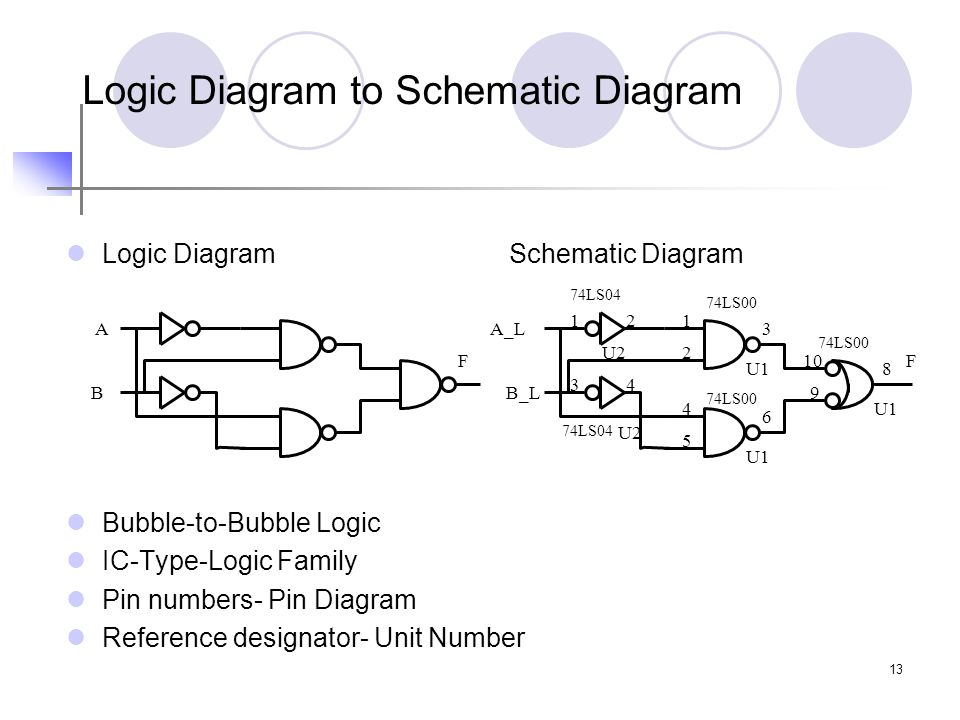 logic diagram with pin numbers